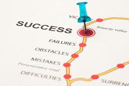 Pemetaan Kehidupan: Visi Sukses