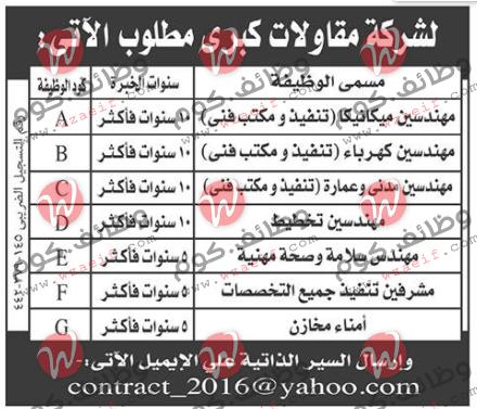 وظائف اهرام الجمعة 23-7-2021 | وظائف جريدة الاهرام اليوم