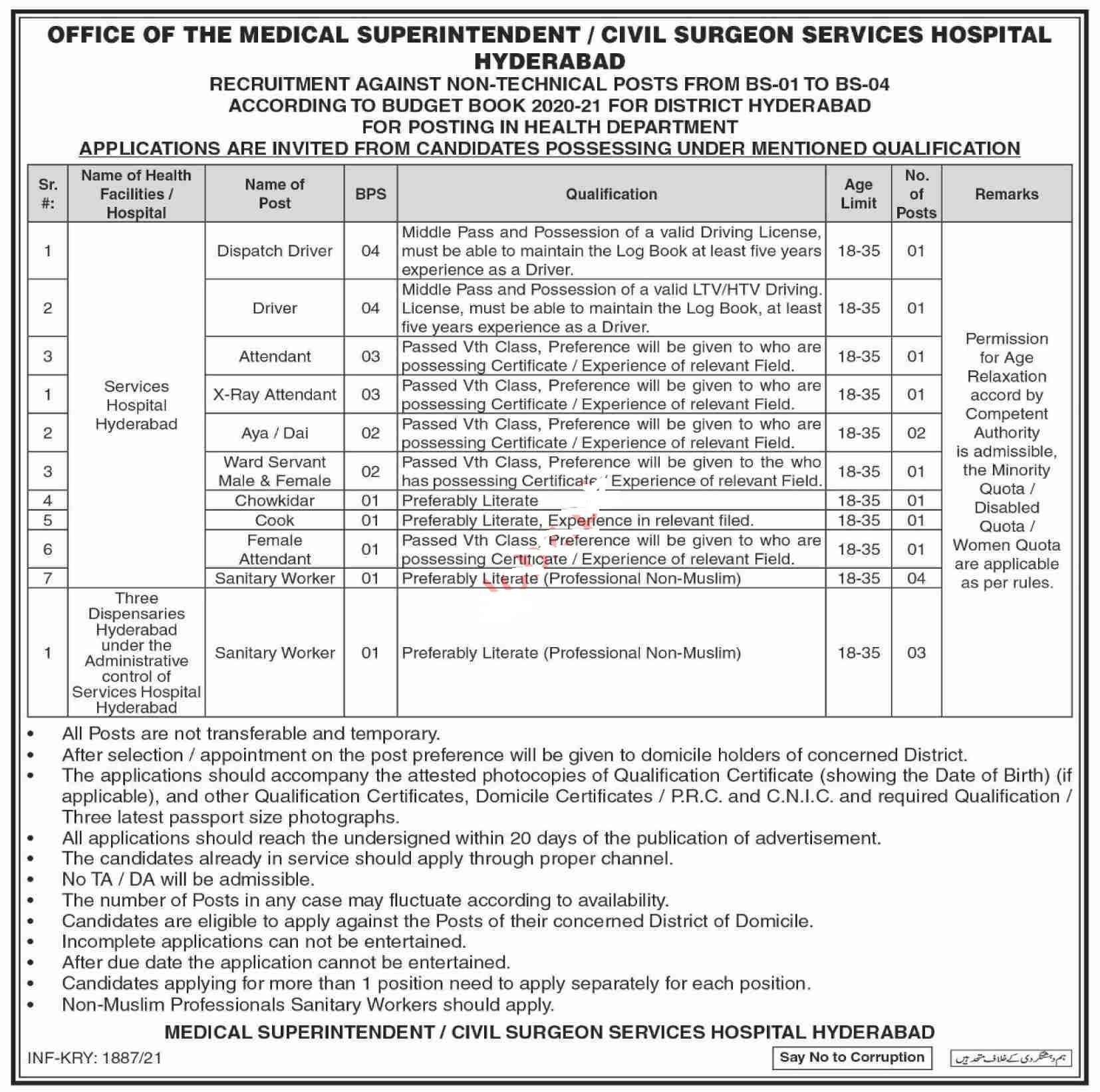 Services Hospital Medical Posts Hyderabad 2021