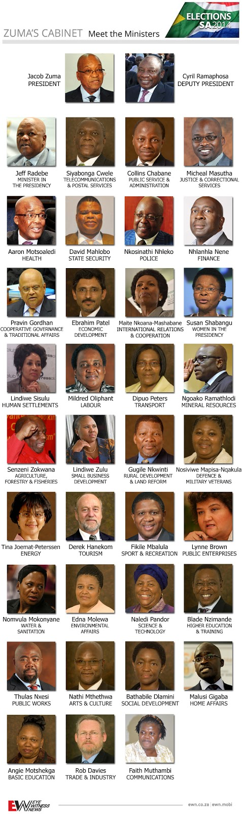 The Ninja Chronicles Of Ak South African President Jacob