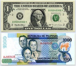 Central Bank Of The Philippines Foreign Exchange Rate For Conversion Us Dollars And Other Major Currencies To Philippine Pesos U S Dollar Equivalent