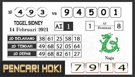 Prediksi Pencari Hoki Sdy Minggu 14-Feb-2021