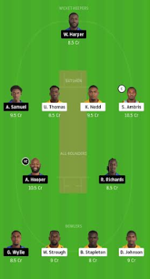 GRD vs SPB Dream11 team prediction | VPL 2020