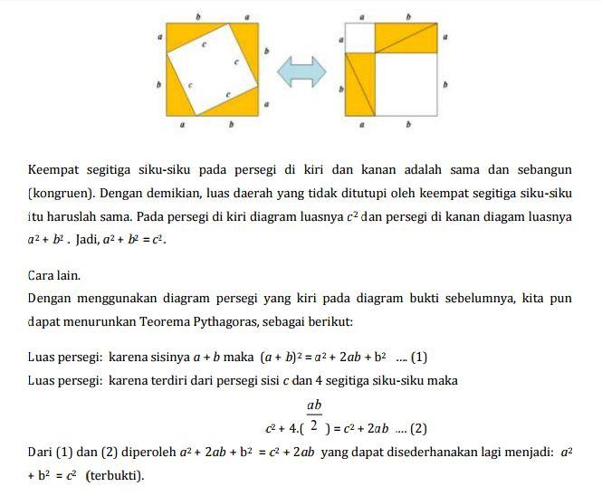 pembuktian pythagoras dengan luas persegi