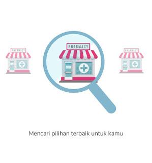 Proses pencarian apotek terbaik