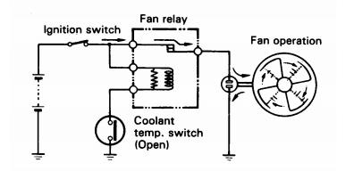 cara kerja kipas pendingin motor listrik saat mesin panas