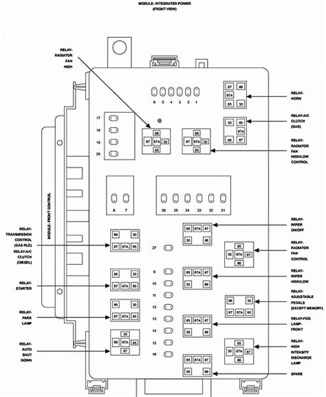 Wiring Diagram Blog: 2007 Dodge Charger 5 7 Fuse Layout