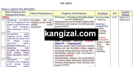 Silabus K13 Kelas 5 Revisi 2019 kangizal.com