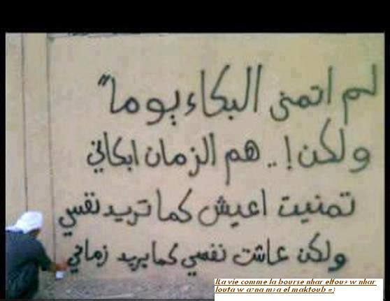 Les Plus Belles Citations D'Amour En Arabe