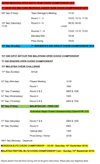 13 Malaysian Chess Festival 2016 Update Schedule