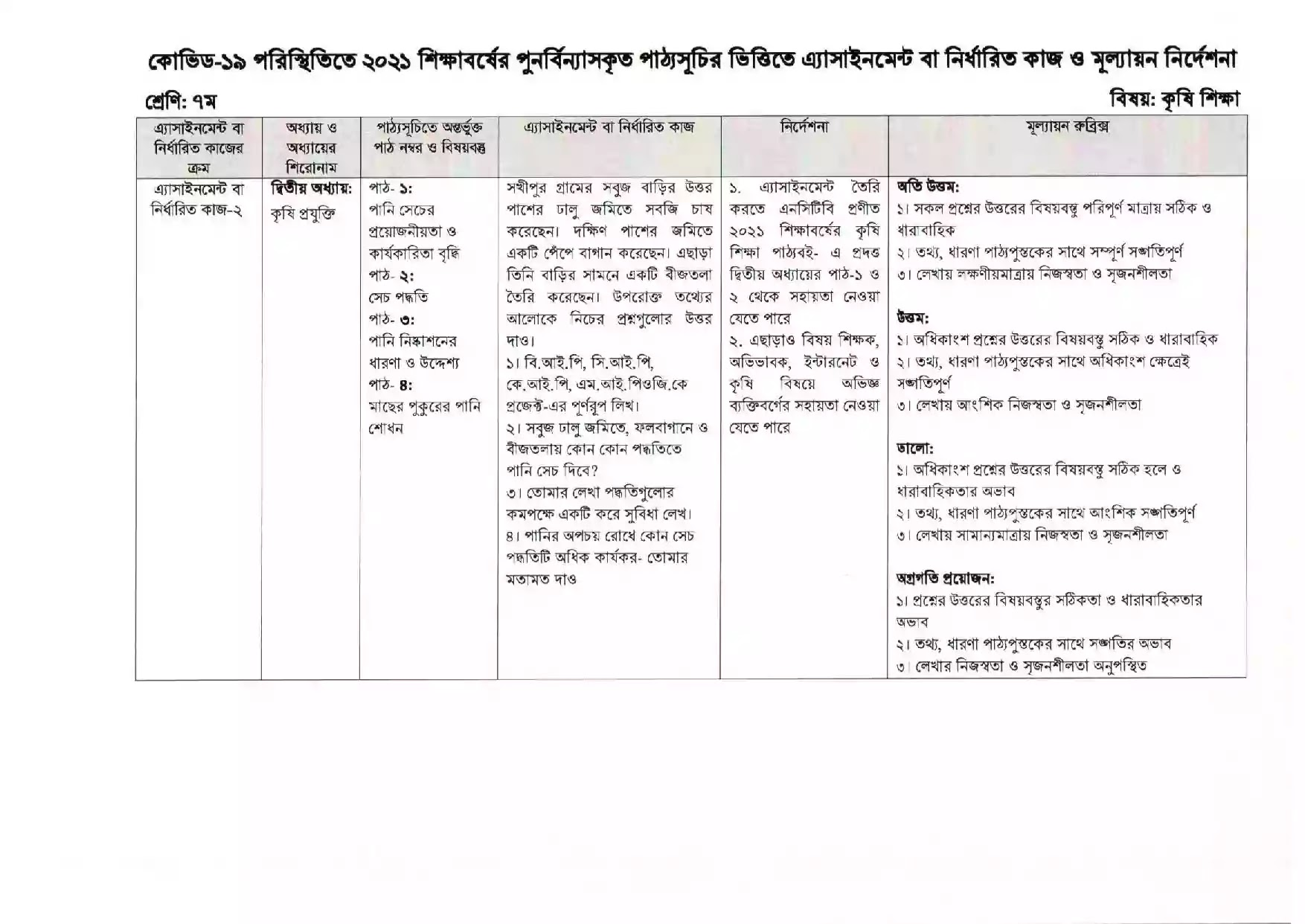 DSHE Class 7 School Assignment 2021 PDF 6th Week   www.dshe.gov.bd