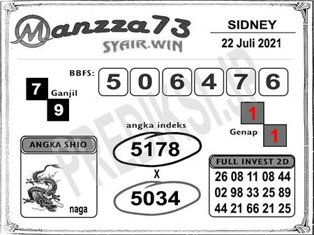 Prediksi Manzza73 Sydney Kamis 22 Juli 2021
