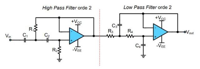 Rangkaian Band Pass Filter Orde 2