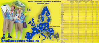 Topul statelor europene după nivelul prețurilor