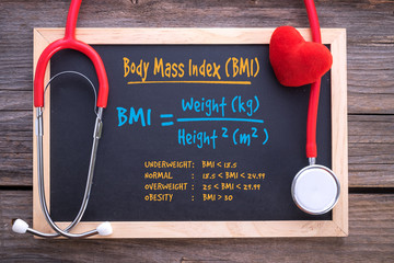 How To Calculate BMI | bmi calculator | stylebuzs.com