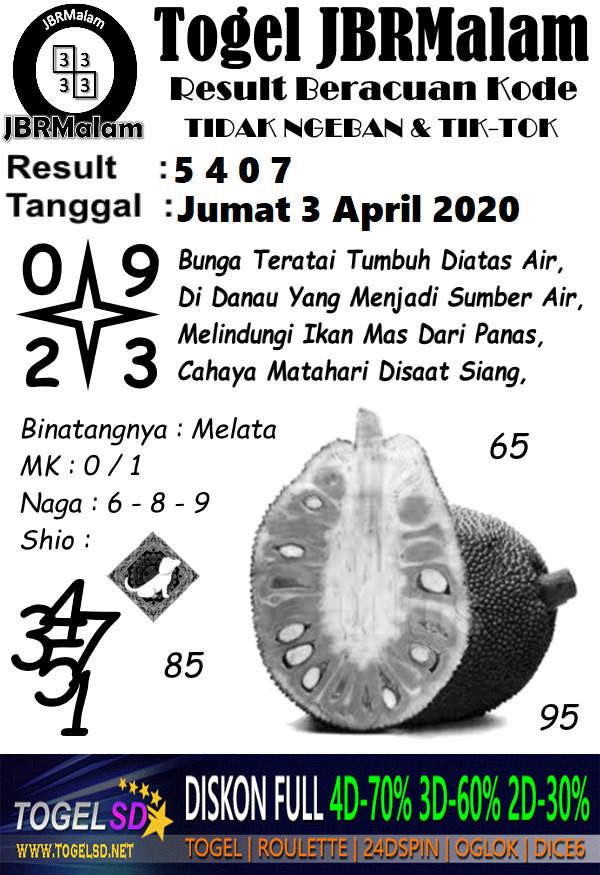 Prediksi HK Jumat 03 april 2020 - JBR Malam HK