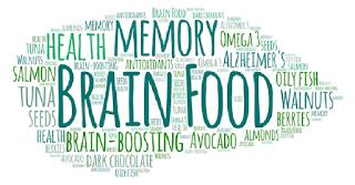 "Brain Food | A word cloud featuring ""Brain Food"". This is li… | Flickr"