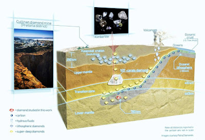 infografia de la localizacion de perovskita diamante mina cullinan