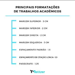 ABNT- NORMAS PARA APRESENTAÇAO DE TRABALHOS ACADEMICOS