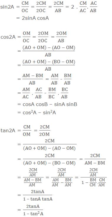 (a) sin2A = CM/(OC ) = 2CM/(2OC ) = 2CM/(AB ) = 2 . CM/(AC ). AC/(AB ) = 2sinA cosA. (b) cos2A = OM/(OC ) = 2OM/(2OC ) = 2OM/(AB ) = ((AO + OM)  - (AO - OM))/(AB ) = ((AO + OM)  - (BO - OM))/(AB ) = (AM - BM)/(AB ) = AM/(AB ) - BM/(AB ) = AM/(AC ) . AC/(AB ) - BM/(BC ) . BC/(AB ) = cosA cosB – sinA sinB = cos2A – sin2A. (c) tan2A = CM/(OM ) = 2CM/(2OM ) = 2CM/((AO + OM)  - (AO - OM) ) = 2CM/((AO + OM)  - (BO - OM) ) = 2CM/(AM - BM ) = (2CM/(AM ))/((AM - BM)/(AM )  ) = (2CM/(AM ))/(AM/(AM )  - BM/(AM )) = (2CM/(AM ))/(1 - BM/(CM )  .CM/(AM )) = 2tanA/(1 – tanA tanA) = 2tanA/(1 – tan^2 A).