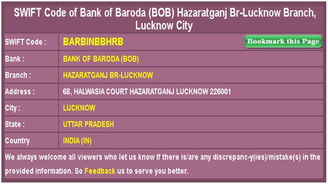Swift Code क्या है Hindi Bank का Swift Code कैसे पता करे