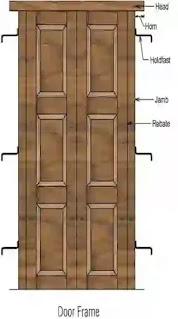 Purpose doors, Location of Door, Size door, door Frame, Steel door frame, Timber Door frame,  size doors different types buildings,  location & number