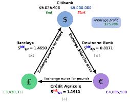 Rbi menggandakan batas remitansi forex menjadi $ 250 000
