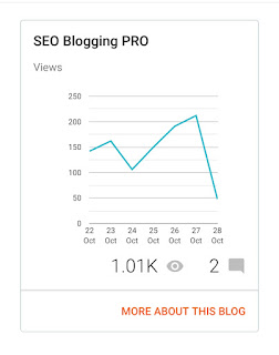 Use Stats Tab in New Blogger Interface