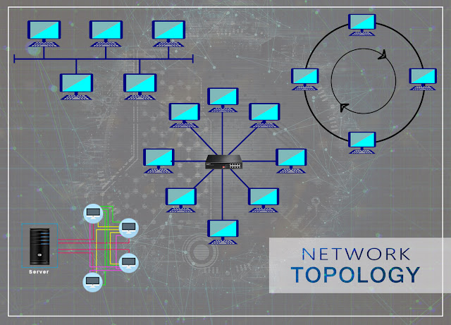NETWORK -TOPOLOGY-TYPES-OF-NETWORK-TOPOLOGY