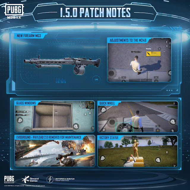 1.5 Patch Notes