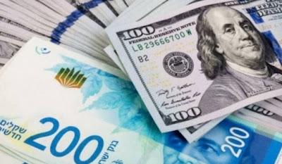 اسعار العملات -  انخفاض في سعر الدولار الأمريكي