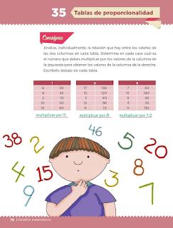 Respuestas Apoyo Primaria Desafíos Matemáticos 5to. Grado Bloque II Lección 35 Tablas de proporcionalidad