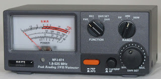 How Does a Wattmeter Work