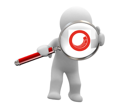 Sitecore Audit