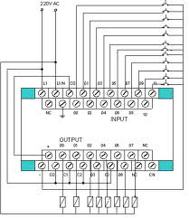 Omron Cp1l Wiring Diagram | Wiring Diagram on