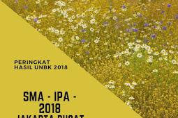 Peringkat Hasil UNBK SMA 2017-2018 Jurusan IPA Kota Jakarta Pusat