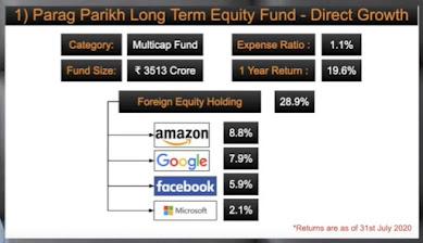 Start-investing-money-big-companies-google-apple