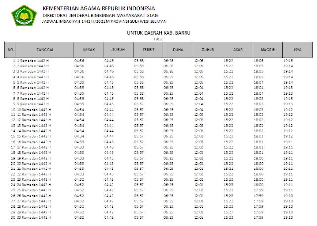 Jadwal Imsakiyah Ramadhan 1442 H Kabupaten Barru, Provinsi Sulawesi Selatan