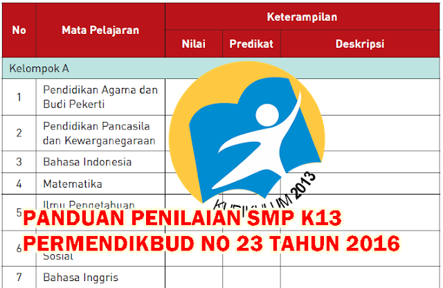 Panduan Penilaian SMP Permendikbud 23 Tahun 2016 Kurikulum 2013 Revisi