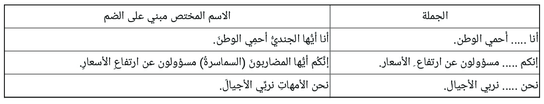 تطبيقات في درس أسلوب الاختصاص الثالثة اعدادي
