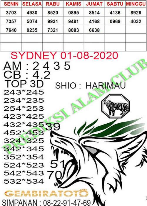 Kode syair Sydney Sabtu 1 Agustus 2020 143