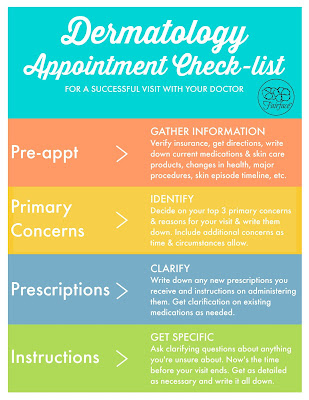 Bring this to your next Dermatology Appointment: the essentials check-list