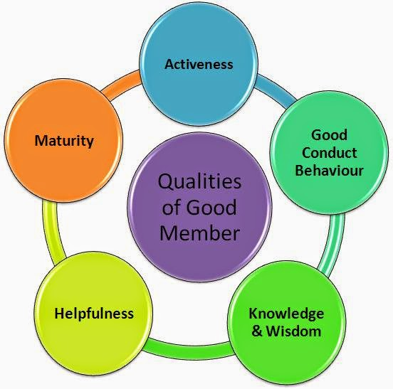 Qualities of a team player essay