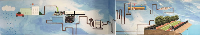 How is sewage treated