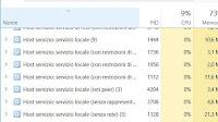 Analisi di Svchost.exe (Host Servizio) se usa la CPU al 99%