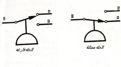 شرح حساس مستوي الماء في الغساله الاتوماتيك