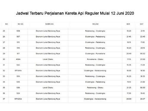jadwal kereta api reguler terbaru juni 2020