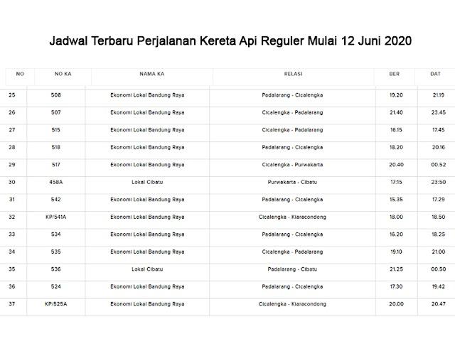 Jadwal Terbaru Perjalanan Kereta Api Reguler Mulai 12 Juni 2020