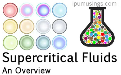 Supercritical Fluids - An Overview (#ipumusings)(#chemicalenginnering)