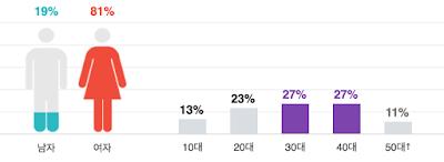 Screen%2BShot%2B2016-08-23%2Bat%2B4.36.53%2BPM.png